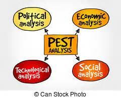 How to write a pest analysis